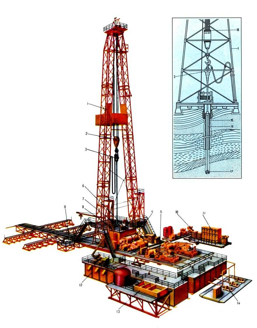 Нефтяная буровая установка схема